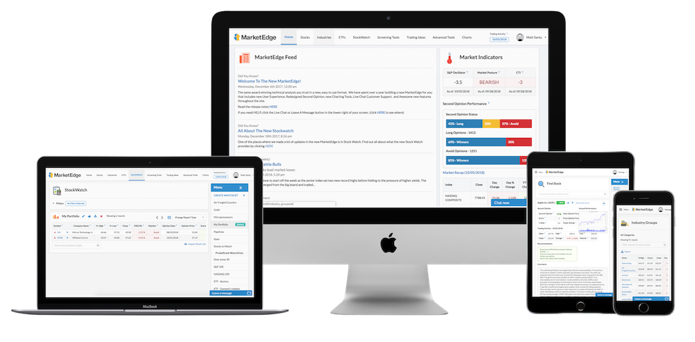 MarketEdge - Find the right stock at the right time using